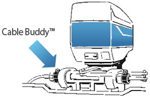 420 - Cable Buddy™ - Motor