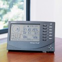 Consola para Vantage Pro2™ Cableada
